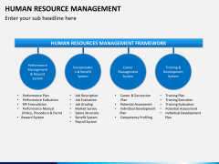 HR management PPT slide 4