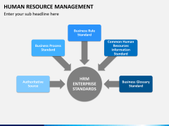 HR management PPT slide 6