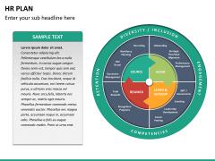 HR plan PPT slide 12