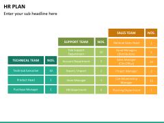 HR plan PPT slide 21
