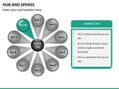 Hub and spokes PPT slide 11