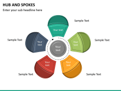 Hub and spokes PPT slide 20