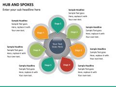 Hub and spokes PPT slide 13