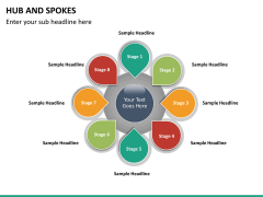 Hub and spokes PPT slide 14