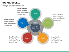 Hub and spokes PPT slide 15