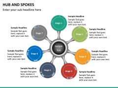 Hub and spokes PPT slide 16