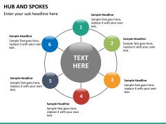Hub and spokes PPT slide 17
