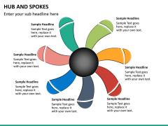Hub and spokes PPT slide 18