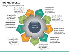 Hub and spokes PPT slide 19