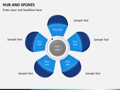 Hub and spokes PPT slide 10