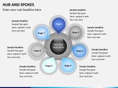 Hub and spokes PPT slide 3