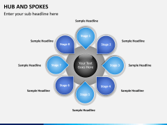 Hub and spokes PPT slide 4