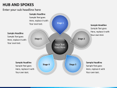 Hub and spokes PPT slide 5