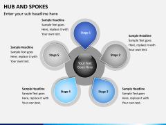 Hub and spokes PPT slide 5