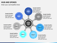 Hub and spokes PPT slide 6