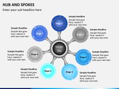 Hub and spokes PPT slide 6