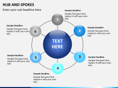 Hub and spokes PPT slide 7