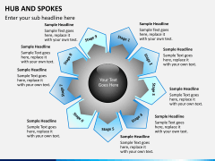 Hub and spokes PPT slide 9