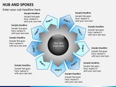 Hub and spokes PPT slide 9