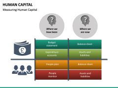 Human Capital PPT slide 30