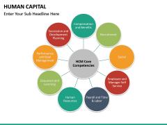 Human Capital PPT slide 31