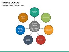 Human Capital PPT slide 33