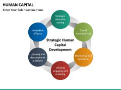 Human Capital PPT slide 36