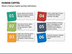 Human Capital PPT slide 37