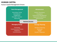 Human Capital PPT slide 24