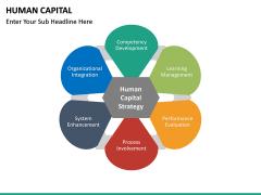 Human Capital PPT slide 27