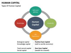 Human Capital PPT slide 28