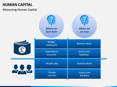 Human Capital PPT slide 10