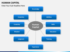 Human Capital PPT slide 15