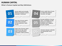 Human Capital PPT slide 17