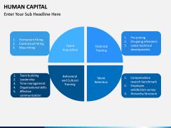 Human Capital PPT slide 20