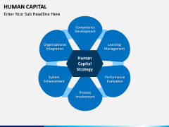 Human Capital PPT slide 7