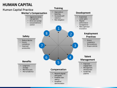 Human Capital PPT slide 9
