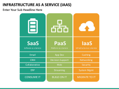 Infrastructure as a service PPT slide 23