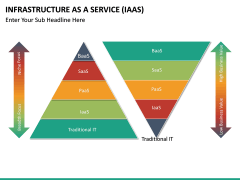 Infrastructure as a service PPT slide 32