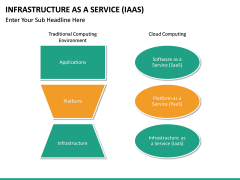 Infrastructure as a service PPT slide 36