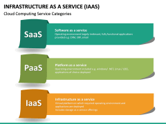 Infrastructure as a service PPT slide 37