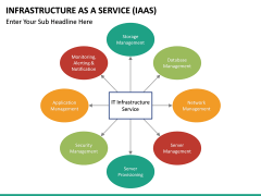 Infrastructure as a service PPT slide 38