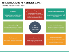 Infrastructure as a service PPT slide 40