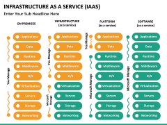 Infrastructure as a service PPT slide 24