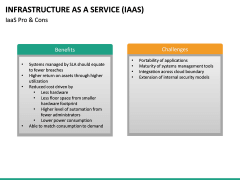 Infrastructure as a service PPT slide 42