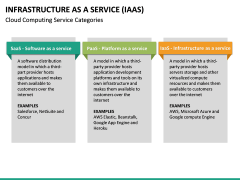 Infrastructure as a service PPT slide 27