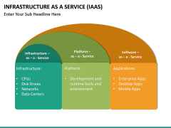 Infrastructure as a service PPT slide 28