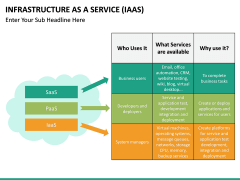 Infrastructure as a service PPT slide 31