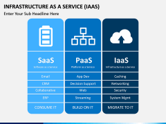 Infrastructure as a service PPT slide 1