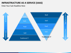 Infrastructure as a service PPT slide 10